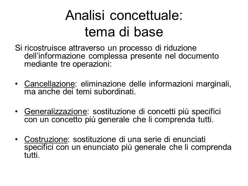 Analisi concettuale: tema di base Si ricostruisce attraverso un processo di riduzione dellinformazione complessa presente nel documento mediante tre o