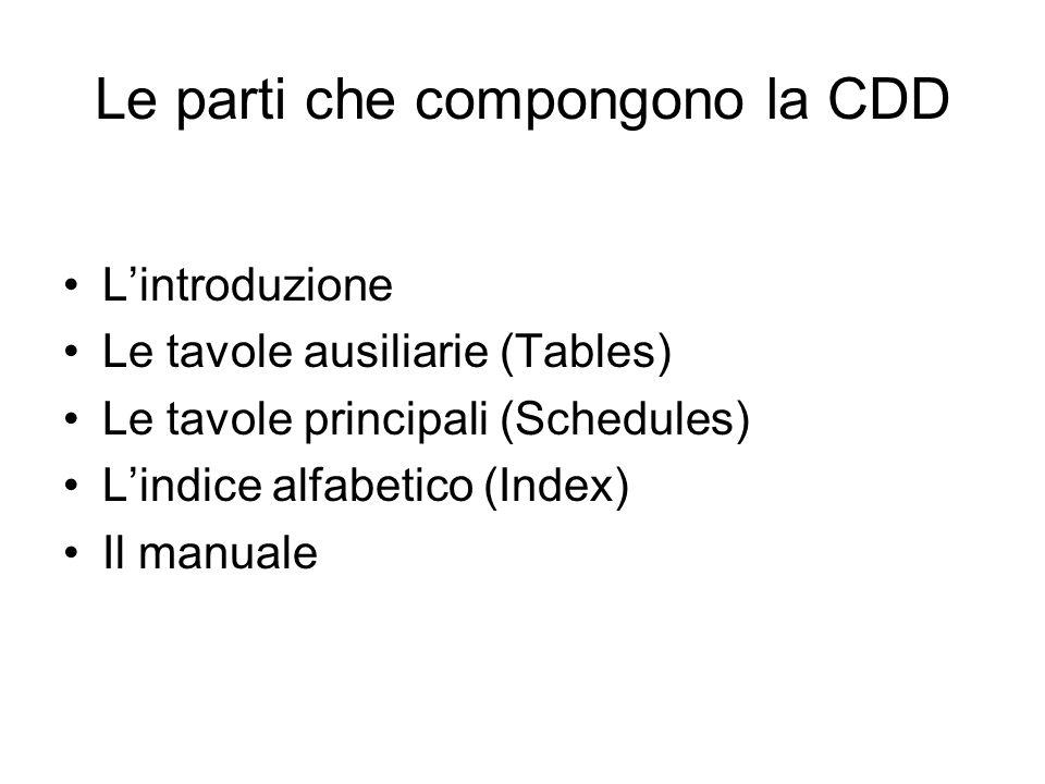 Le parti che compongono la CDD Lintroduzione Le tavole ausiliarie (Tables) Le tavole principali (Schedules) Lindice alfabetico (Index) Il manuale