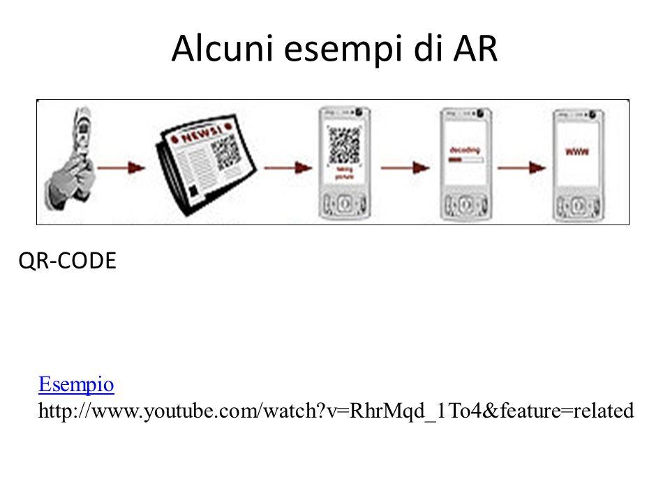 Alcuni esempi di AR QR-CODE Esempio http://www.youtube.com/watch?v=RhrMqd_1To4&feature=related