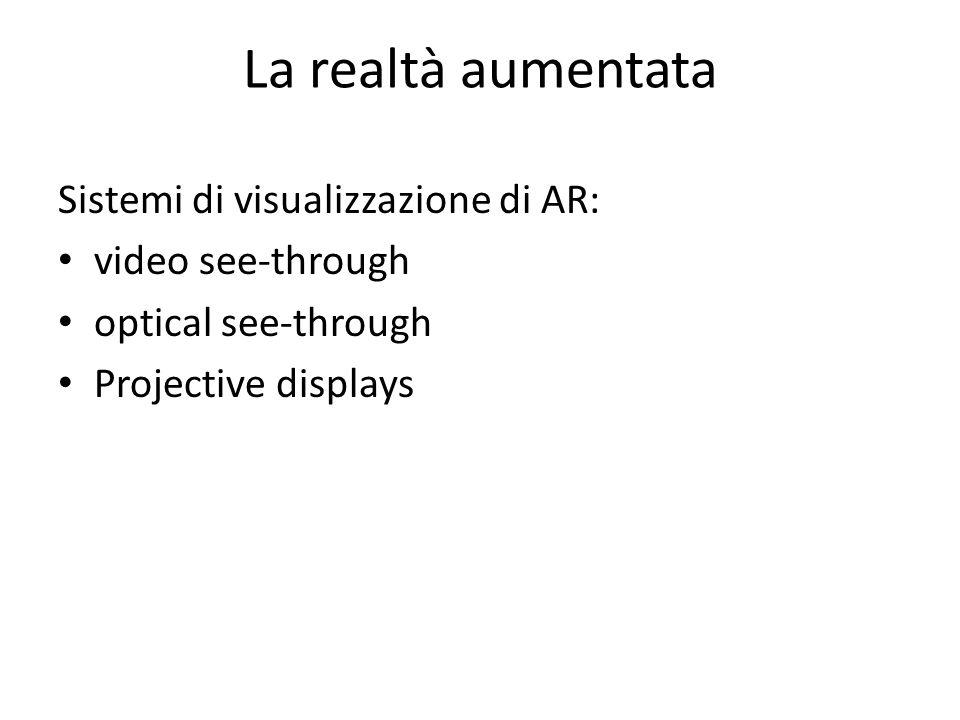 La realtà aumentata Sistemi di visualizzazione di AR: video see-through optical see-through Projective displays