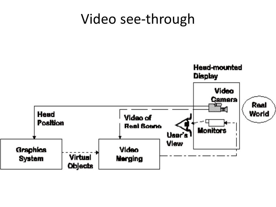 Video see-through