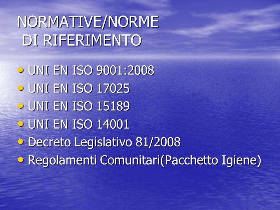 NORMATIVE/NORME DI RIFERIMENTO UNI EN ISO 9001:2008 UNI EN ISO 9001:2008 UNI EN ISO 17025 UNI EN ISO 17025 UNI EN ISO 15189 UNI EN ISO 15189 UNI EN ISO 14001 UNI EN ISO 14001 Decreto Legislativo 81/2008 Decreto Legislativo 81/2008 Regolamenti Comunitari(Pacchetto Igiene) Regolamenti Comunitari(Pacchetto Igiene)