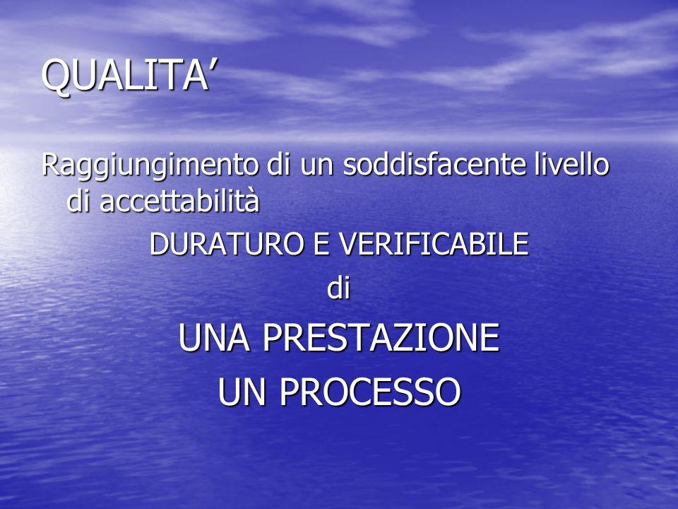 QUALITA Raggiungimento di un soddisfacente livello di accettabilità DURATURO E VERIFICABILE di UNA PRESTAZIONE UN PROCESSO