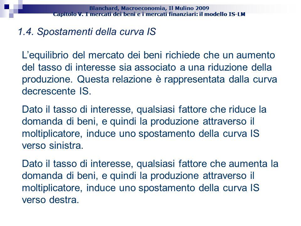 Blanchard, Macroeconomia, Il Mulino 2009 Capitolo V. I mercati dei beni e i mercati finanziari: il modello IS-LM 13 1.4. Spostamenti della curva IS Le