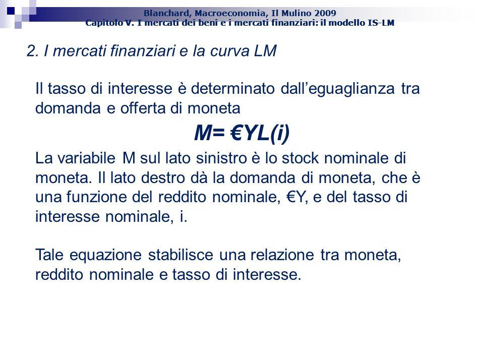 Blanchard, Macroeconomia, Il Mulino 2009 Capitolo V. I mercati dei beni e i mercati finanziari: il modello IS-LM 14 2. I mercati finanziari e la curva