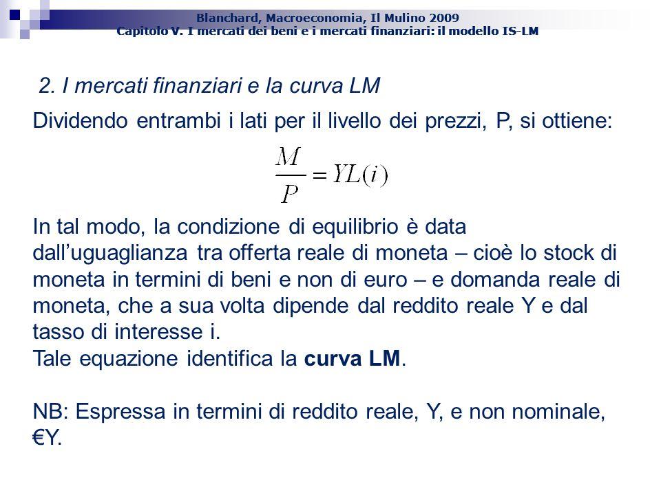 Blanchard, Macroeconomia, Il Mulino 2009 Capitolo V. I mercati dei beni e i mercati finanziari: il modello IS-LM 15 2. I mercati finanziari e la curva