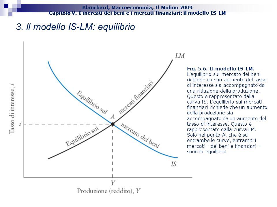 Blanchard, Macroeconomia, Il Mulino 2009 Capitolo V. I mercati dei beni e i mercati finanziari: il modello IS-LM 23 3. Il modello IS-LM: equilibrio Fi