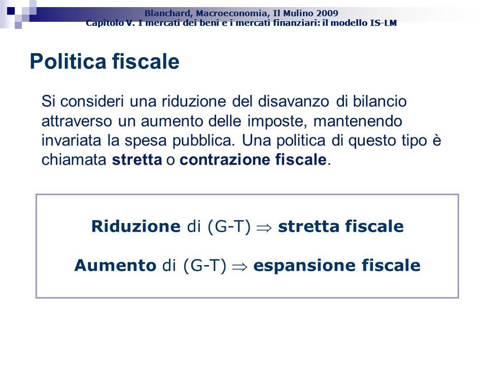 Blanchard, Macroeconomia, Il Mulino 2009 Capitolo V. I mercati dei beni e i mercati finanziari: il modello IS-LM 24 Politica fiscale Riduzione di (G-T