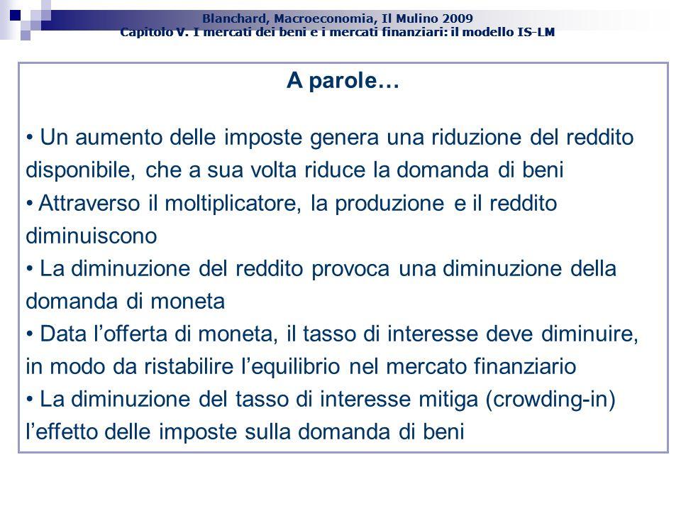 Blanchard, Macroeconomia, Il Mulino 2009 Capitolo V. I mercati dei beni e i mercati finanziari: il modello IS-LM 29 A parole… Un aumento delle imposte