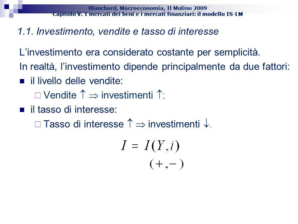 Blanchard, Macroeconomia, Il Mulino 2009 Capitolo V. I mercati dei beni e i mercati finanziari: il modello IS-LM 3 1.1. Investimento, vendite e tasso