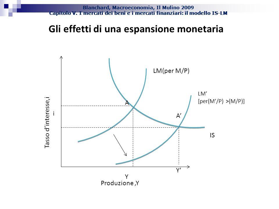Blanchard, Macroeconomia, Il Mulino 2009 Capitolo V. I mercati dei beni e i mercati finanziari: il modello IS-LM Gli effetti di una espansione monetar