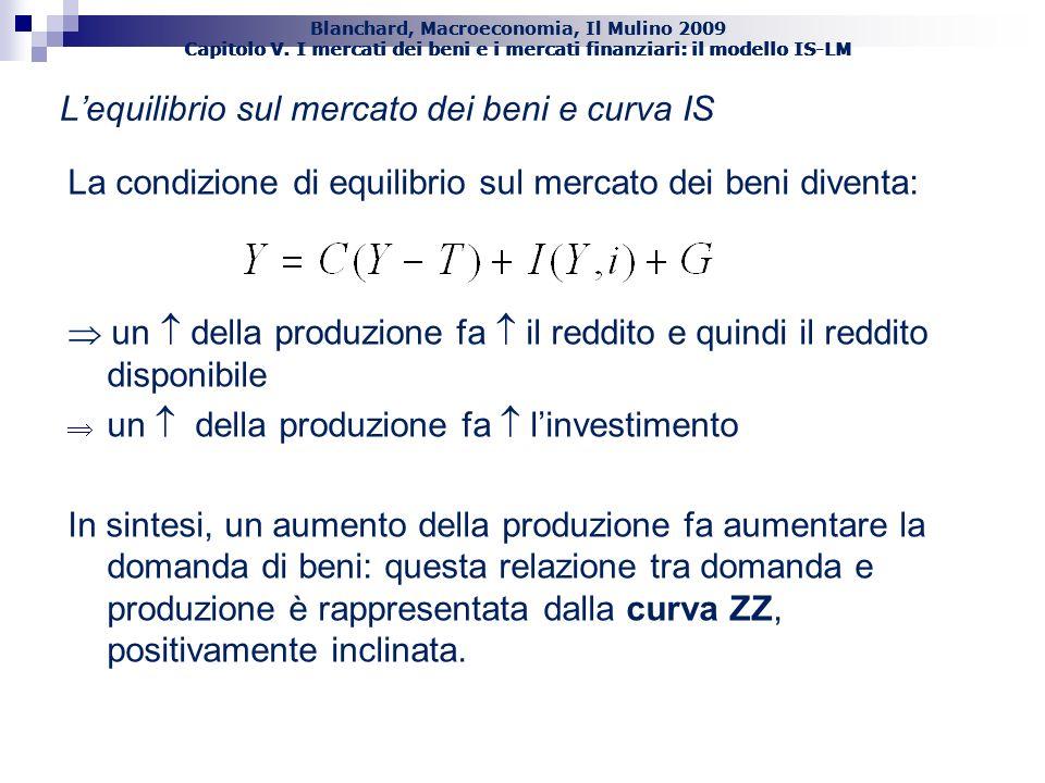 Blanchard, Macroeconomia, Il Mulino 2009 Capitolo V. I mercati dei beni e i mercati finanziari: il modello IS-LM 4 Lequilibrio sul mercato dei beni e