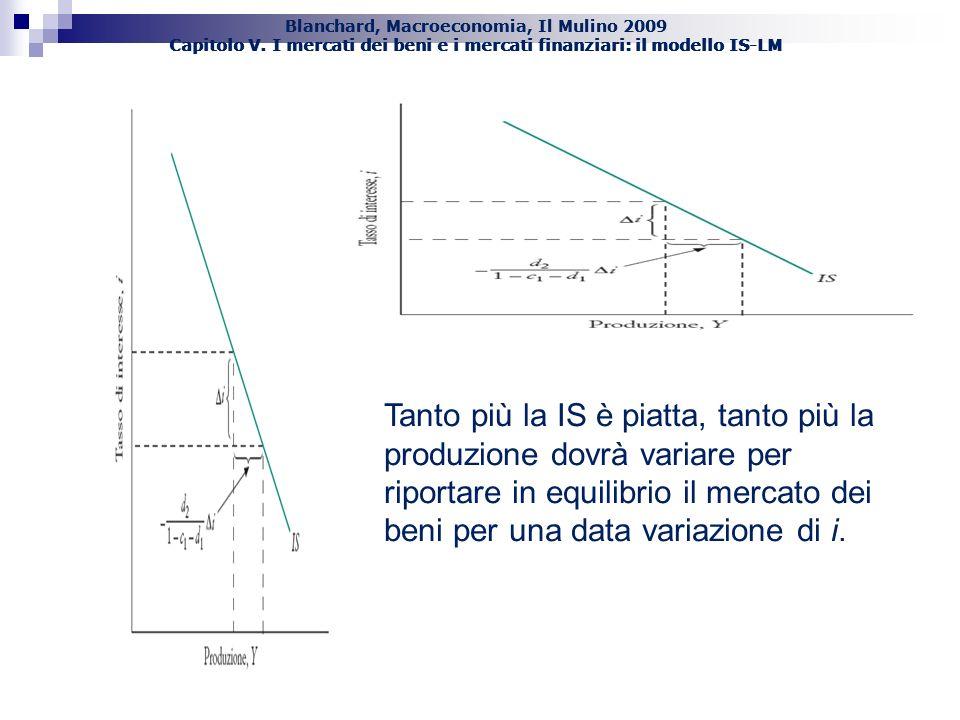Blanchard, Macroeconomia, Il Mulino 2009 Capitolo V. I mercati dei beni e i mercati finanziari: il modello IS-LM Tanto più la IS è piatta, tanto più l