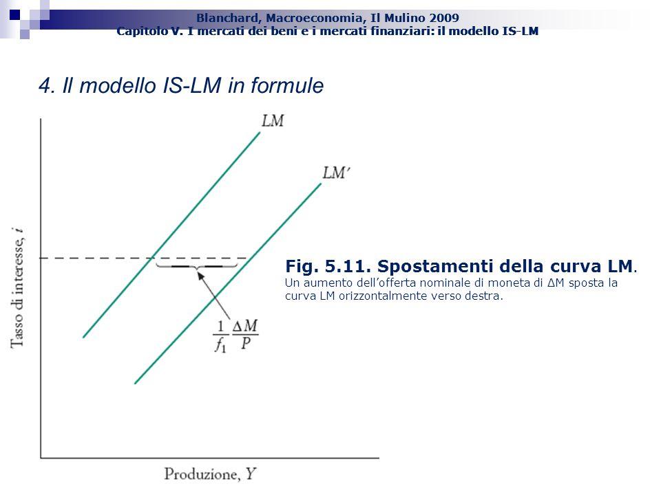 Blanchard, Macroeconomia, Il Mulino 2009 Capitolo V. I mercati dei beni e i mercati finanziari: il modello IS-LM 47 4. Il modello IS-LM in formule Fig
