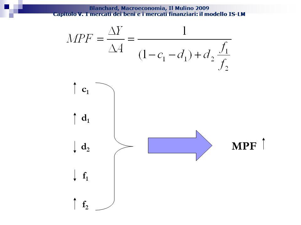 Blanchard, Macroeconomia, Il Mulino 2009 Capitolo V. I mercati dei beni e i mercati finanziari: il modello IS-LM c1d1d2f1f2c1d1d2f1f2 MPF