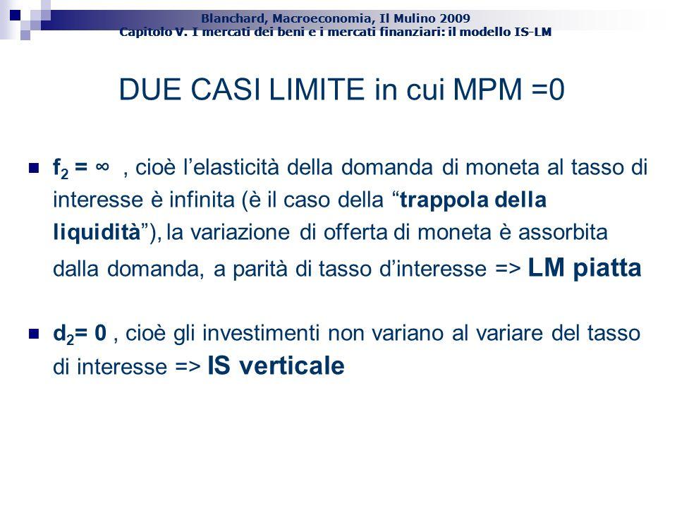 Blanchard, Macroeconomia, Il Mulino 2009 Capitolo V. I mercati dei beni e i mercati finanziari: il modello IS-LM DUE CASI LIMITE in cui MPM =0 f 2 =,