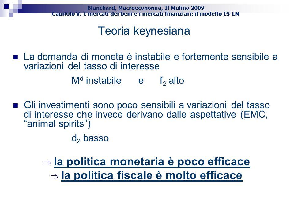 Blanchard, Macroeconomia, Il Mulino 2009 Capitolo V. I mercati dei beni e i mercati finanziari: il modello IS-LM La domanda di moneta è instabile e fo