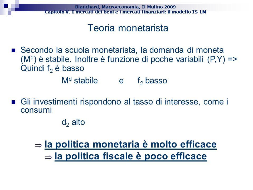 Blanchard, Macroeconomia, Il Mulino 2009 Capitolo V. I mercati dei beni e i mercati finanziari: il modello IS-LM Teoria monetarista Secondo la scuola