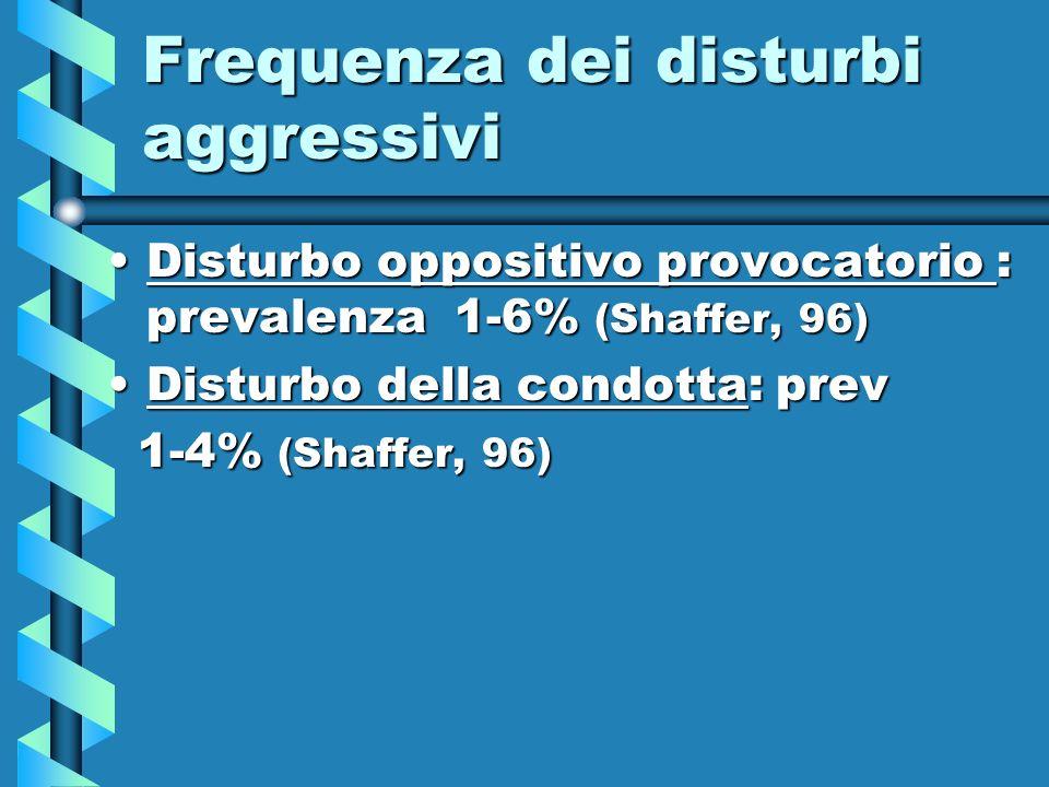 Frequenza dei disturbi aggressivi Disturbo oppositivo provocatorio : prevalenza 1-6% (Shaffer, 96)Disturbo oppositivo provocatorio : prevalenza 1-6% (