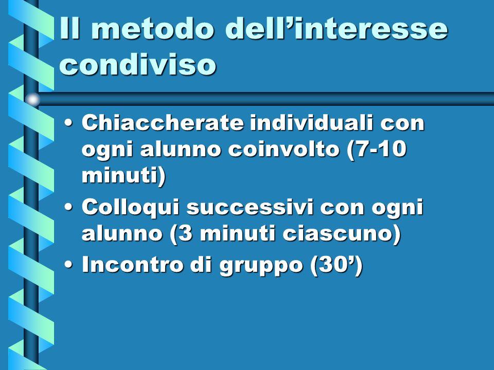 Il metodo dellinteresse condiviso Chiaccherate individuali con ogni alunno coinvolto (7-10 minuti)Chiaccherate individuali con ogni alunno coinvolto (