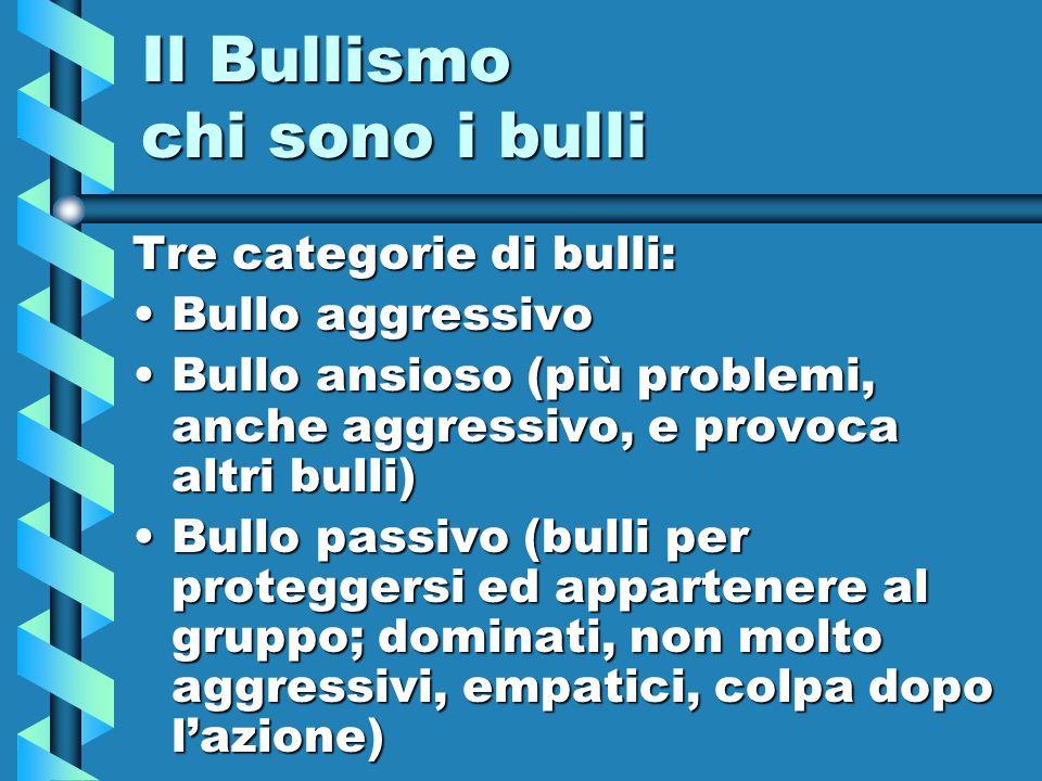 Il Bullismo chi sono i bulli Tre categorie di bulli: Bullo aggressivoBullo aggressivo Bullo ansioso (più problemi, anche aggressivo, e provoca altri b