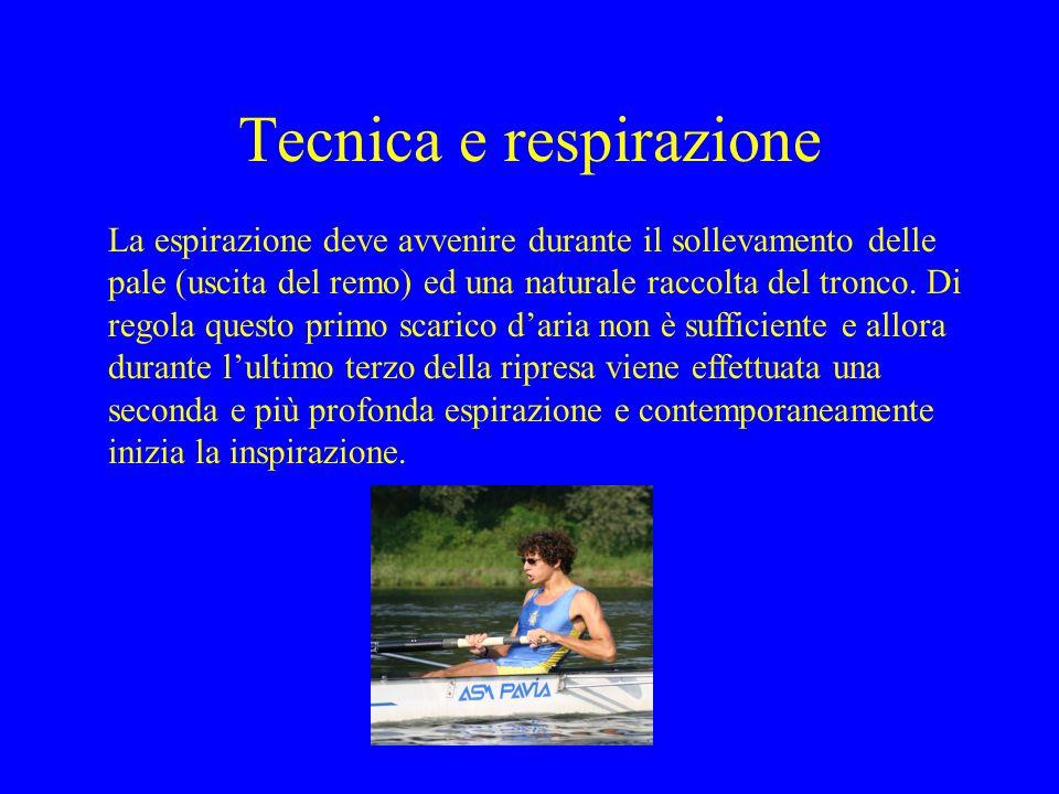 Tecnica e respirazione La espirazione deve avvenire durante il sollevamento delle pale (uscita del remo) ed una naturale raccolta del tronco. Di regol