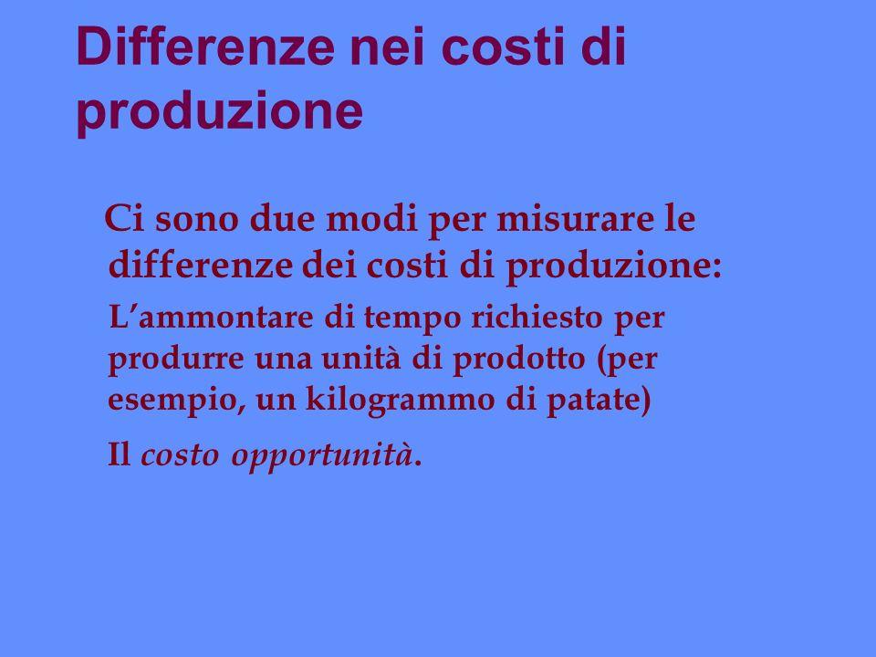 Differenze nei costi di produzione Ci sono due modi per misurare le differenze dei costi di produzione: Lammontare di tempo richiesto per produrre una