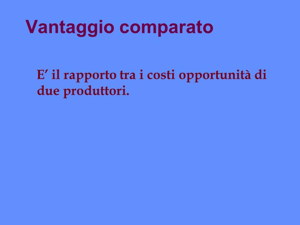 Vantaggio comparato E il rapporto tra i costi opportunità di due produttori.