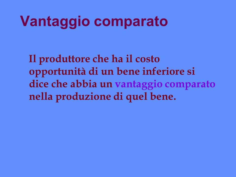 Vantaggio comparato Il produttore che ha il costo opportunità di un bene inferiore si dice che abbia un vantaggio comparato nella produzione di quel b