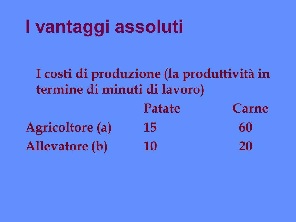 I vantaggi assoluti I costi di produzione (la produttività in termine di minuti di lavoro) PatateCarne Agricoltore (a)15 60 Allevatore (b)10 20