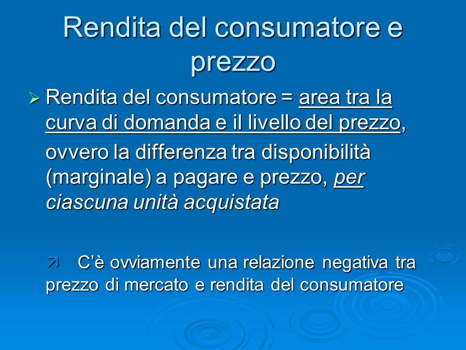 Rendita del consumatore e prezzo Rendita del consumatore = area tra la curva di domanda e il livello del prezzo, Rendita del consumatore = area tra la