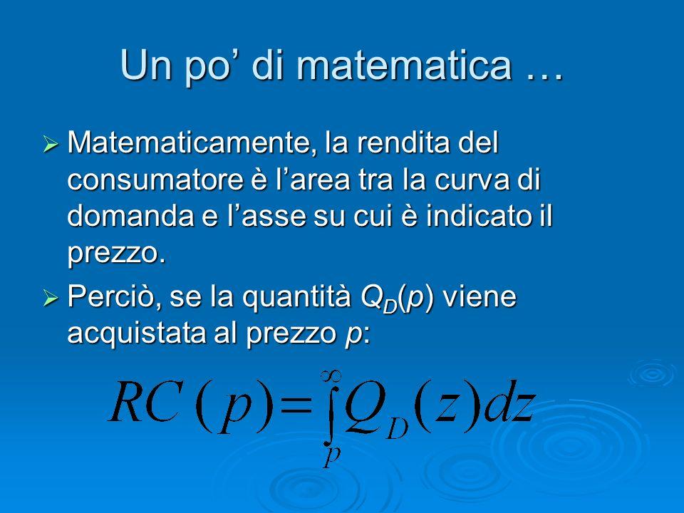 Un po di matematica … Matematicamente, la rendita del consumatore è larea tra la curva di domanda e lasse su cui è indicato il prezzo. Matematicamente