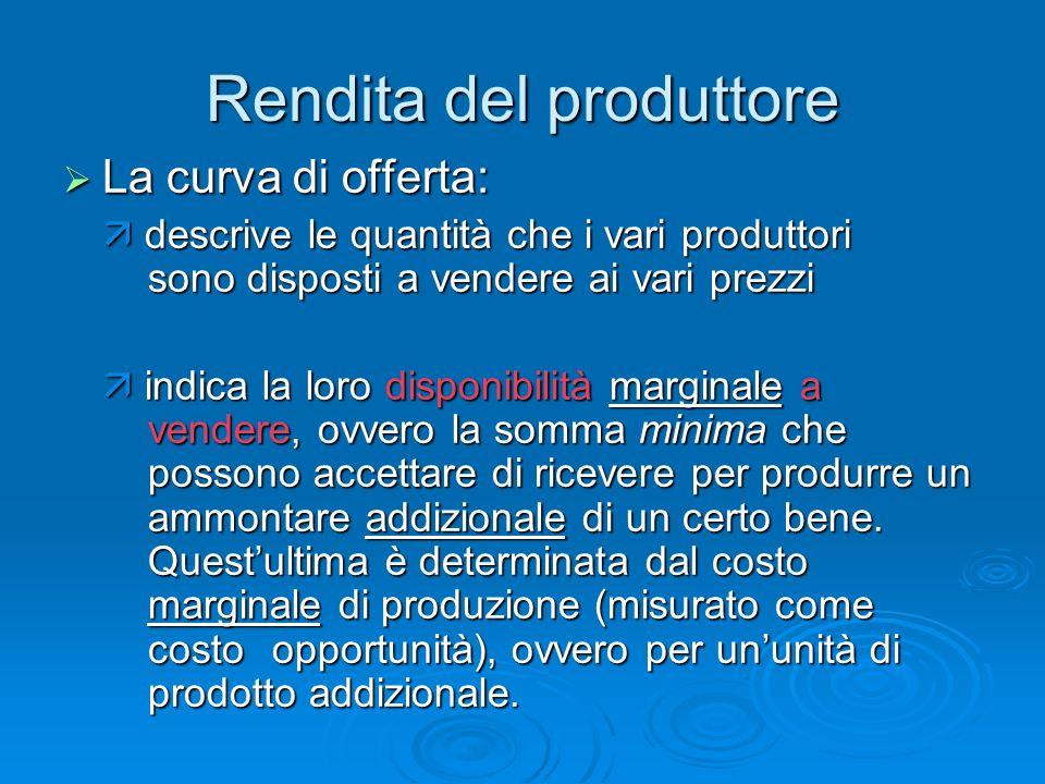 Rendita del produttore La curva di offerta: La curva di offerta: descrive le quantità che i vari produttori sono disposti a vendere ai vari prezzi des
