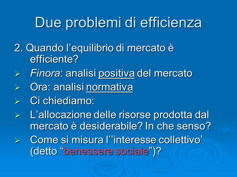 Due problemi di efficienza 2. Quando lequilibrio di mercato è efficiente? Finora: analisi positiva del mercato Finora: analisi positiva del mercato Or