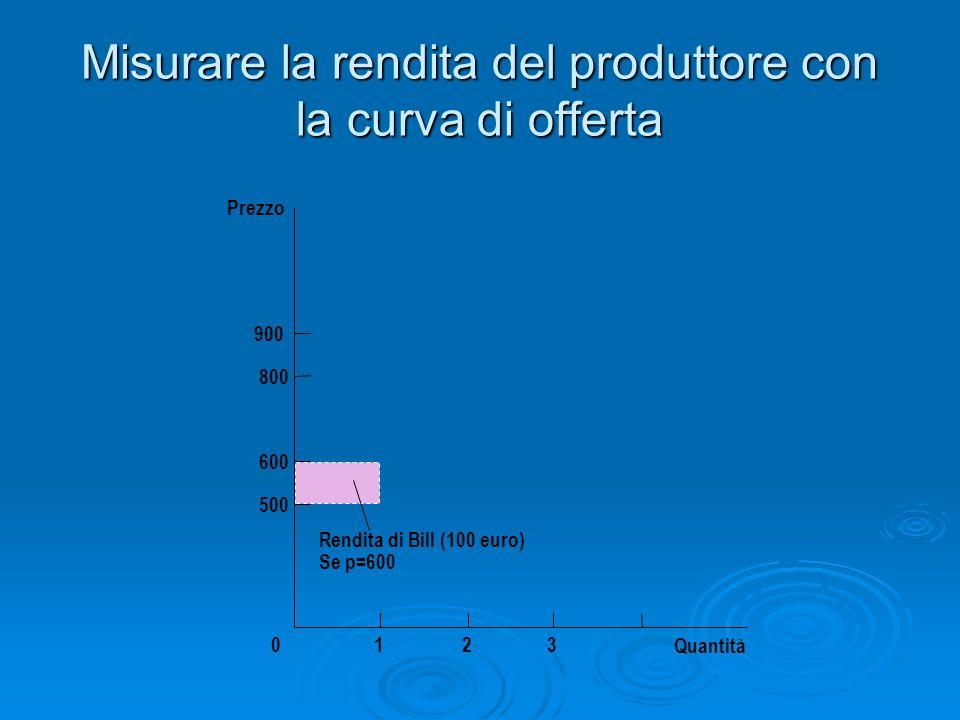 Misurare la rendita del produttore con la curva di offerta Quantità Prezzo 500 800 900 0 600 123 Rendita di Bill (100 euro) Se p=600