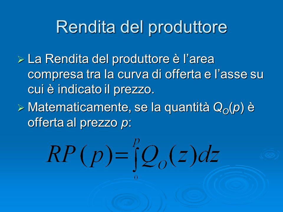 Rendita del produttore La Rendita del produttore è larea compresa tra la curva di offerta e lasse su cui è indicato il prezzo. La Rendita del produtto