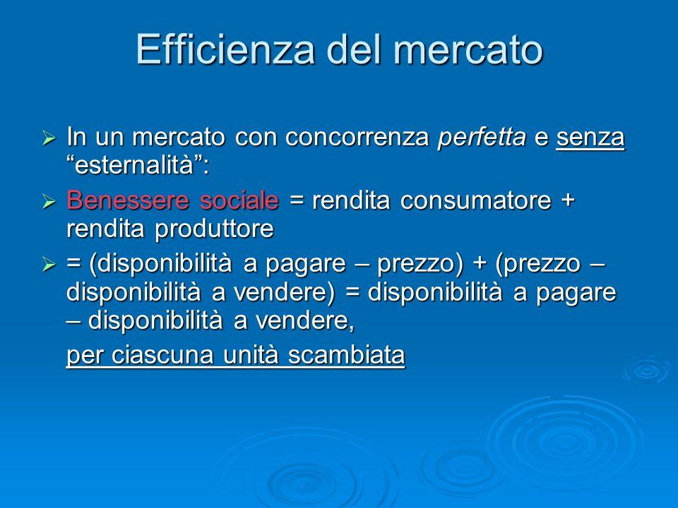 Efficienza del mercato In un mercato con concorrenza perfetta e senza esternalità: In un mercato con concorrenza perfetta e senza esternalità: Benesse