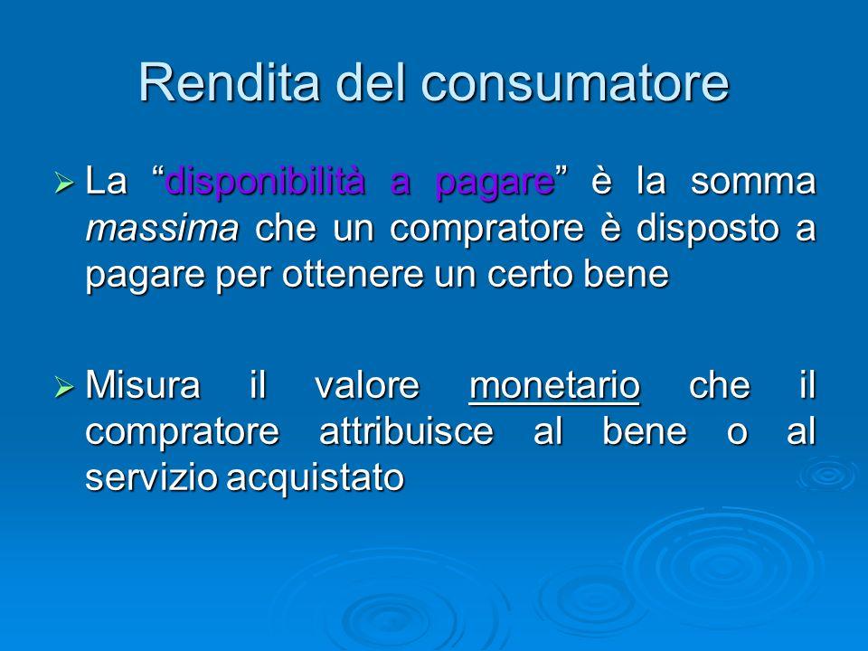 Rendita del produttore La Rendita del produttore è larea compresa tra la curva di offerta e lasse su cui è indicato il prezzo.