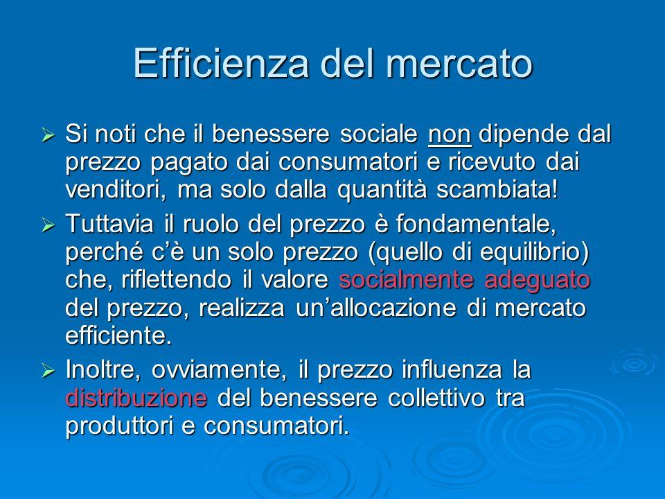 Efficienza del mercato Si noti che il benessere sociale non dipende dal prezzo pagato dai consumatori e ricevuto dai venditori, ma solo dalla quantità