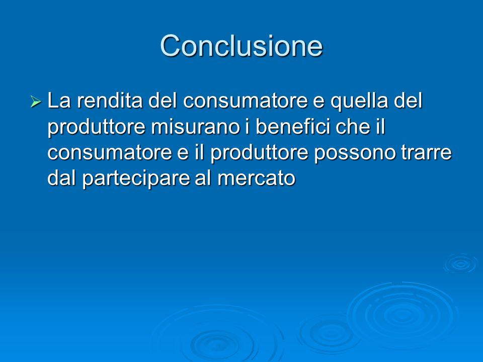 Conclusione La rendita del consumatore e quella del produttore misurano i benefici che il consumatore e il produttore possono trarre dal partecipare a