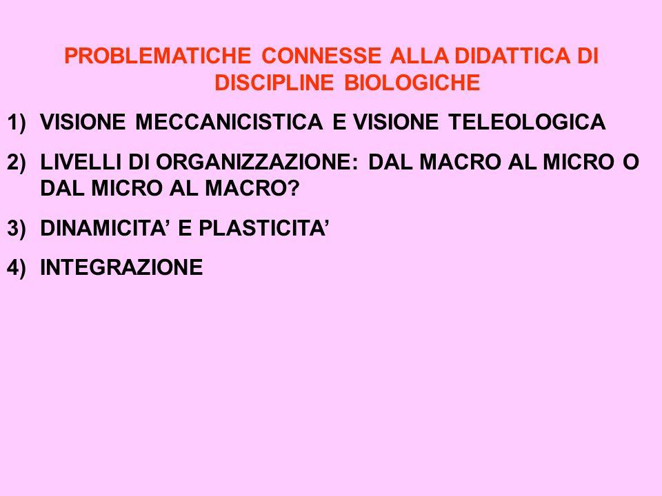 PROBLEMATICHE CONNESSE ALLA DIDATTICA DI DISCIPLINE BIOLOGICHE 1)VISIONE MECCANICISTICA E VISIONE TELEOLOGICA 2)LIVELLI DI ORGANIZZAZIONE: DAL MACRO A