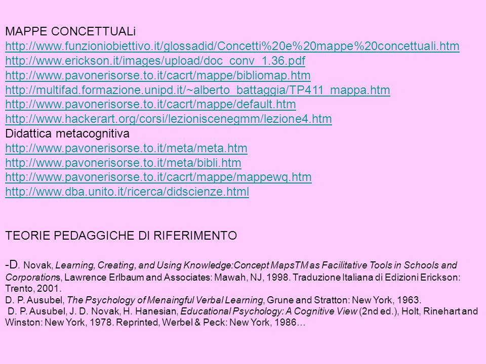 MAPPE CONCETTUALi http://www.funzioniobiettivo.it/glossadid/Concetti%20e%20mappe%20concettuali.htm http://www.erickson.it/images/upload/doc_conv_1.36.