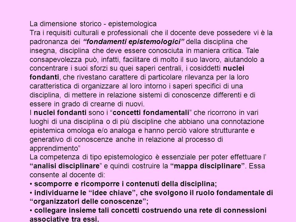 La dimensione storico - epistemologica Tra i requisiti culturali e professionali che il docente deve possedere vi è la padronanza dei fondamenti epist