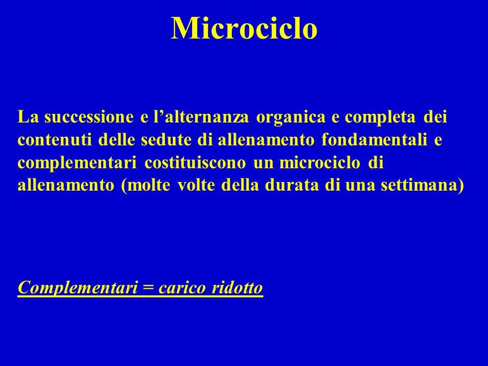Microciclo La successione e lalternanza organica e completa dei contenuti delle sedute di allenamento fondamentali e complementari costituiscono un mi