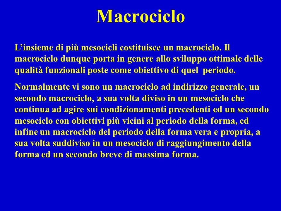 Macrociclo Linsieme di più mesocicli costituisce un macrociclo. Il macrociclo dunque porta in genere allo sviluppo ottimale delle qualità funzionali p