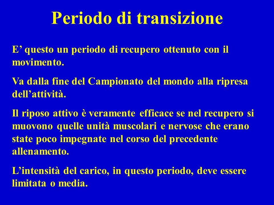 Periodo di transizione E questo un periodo di recupero ottenuto con il movimento.
