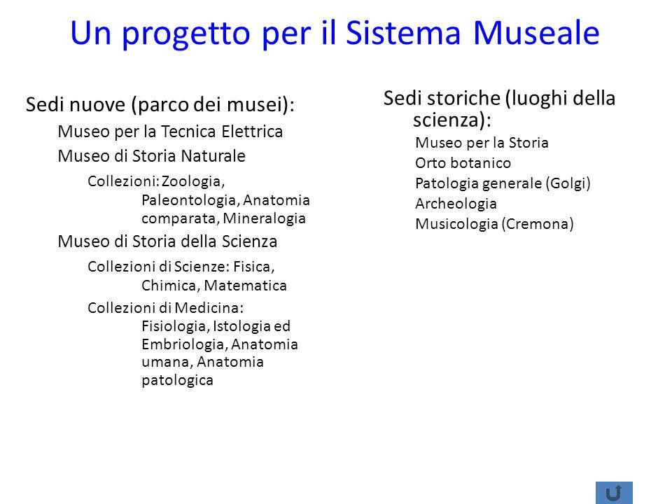 Un progetto per il Sistema Museale Sedi storiche (luoghi della scienza): Museo per la Storia Orto botanico Patologia generale (Golgi) Archeologia Musi