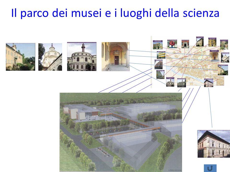 Il parco dei musei e i luoghi della scienza