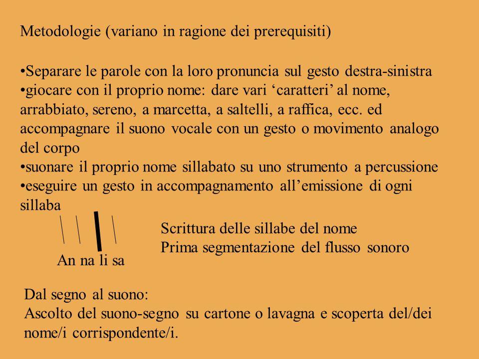 Metodologie (variano in ragione dei prerequisiti) Separare le parole con la loro pronuncia sul gesto destra-sinistra giocare con il proprio nome: dare