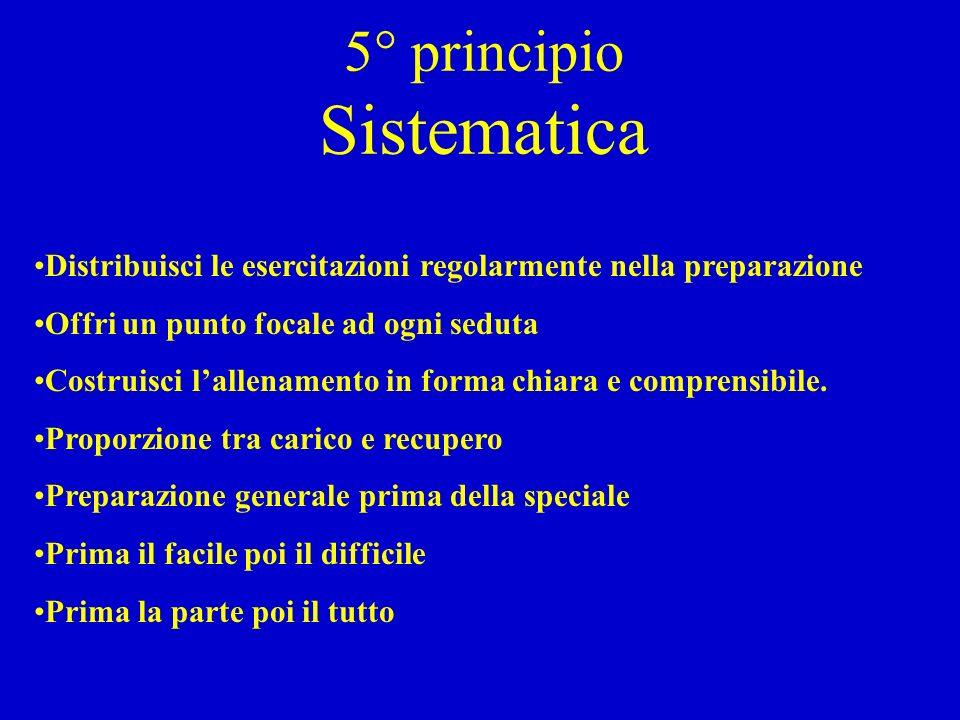 5° principio Sistematica Distribuisci le esercitazioni regolarmente nella preparazione Offri un punto focale ad ogni seduta Costruisci lallenamento in forma chiara e comprensibile.